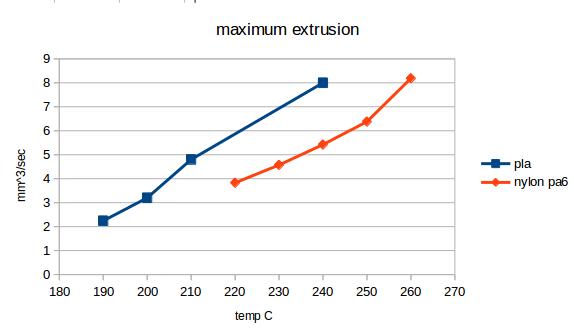 extrusion_um2.png